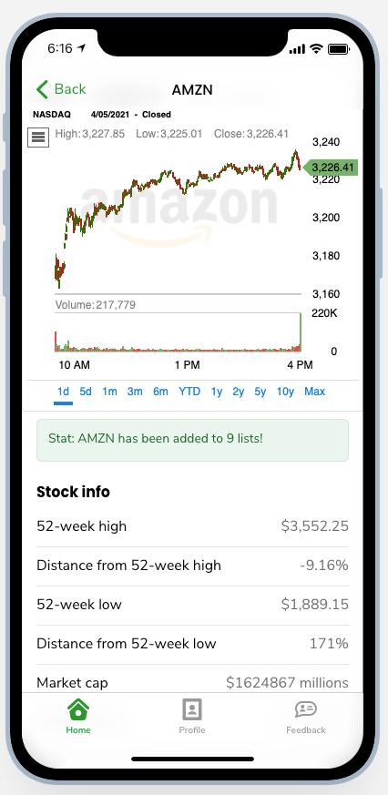 Level Insights · AMZN 2021-04-05 at 6.16.11 PM
