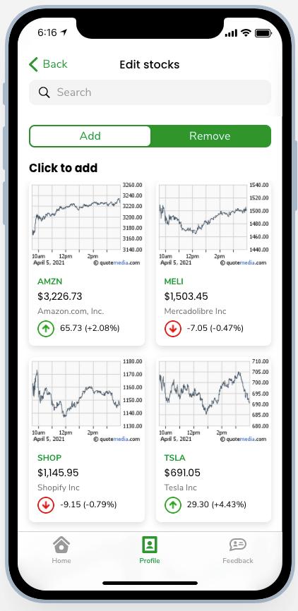 Level Insights · Edit stocks 2021-04-05 at 6.16.42 PM